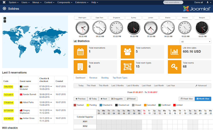 Joomla dashboard for hospitality industry
